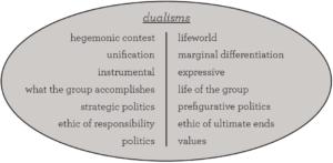 jms-figure1-dualisms